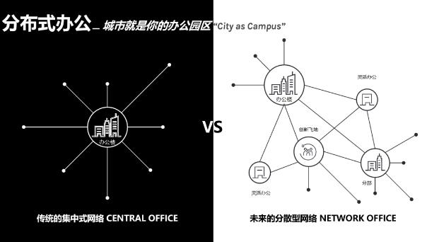 """合合信息联手WeWork共同发布""""未来办公""""三大新趋势"""