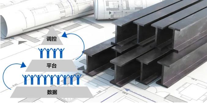 合合信息赋能钢铁行业 实现制造业招采全数字化管理